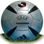 Adidas Roteiro is official match ball of J League 2005