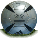 Adidas Roteiro is official match ball of UEFA Women's Euro Cup 2005