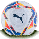 Puma teamFINAL 21 is official match ball of La Liga 2020/2021
